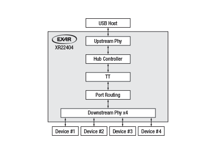 XR22404_Application.png